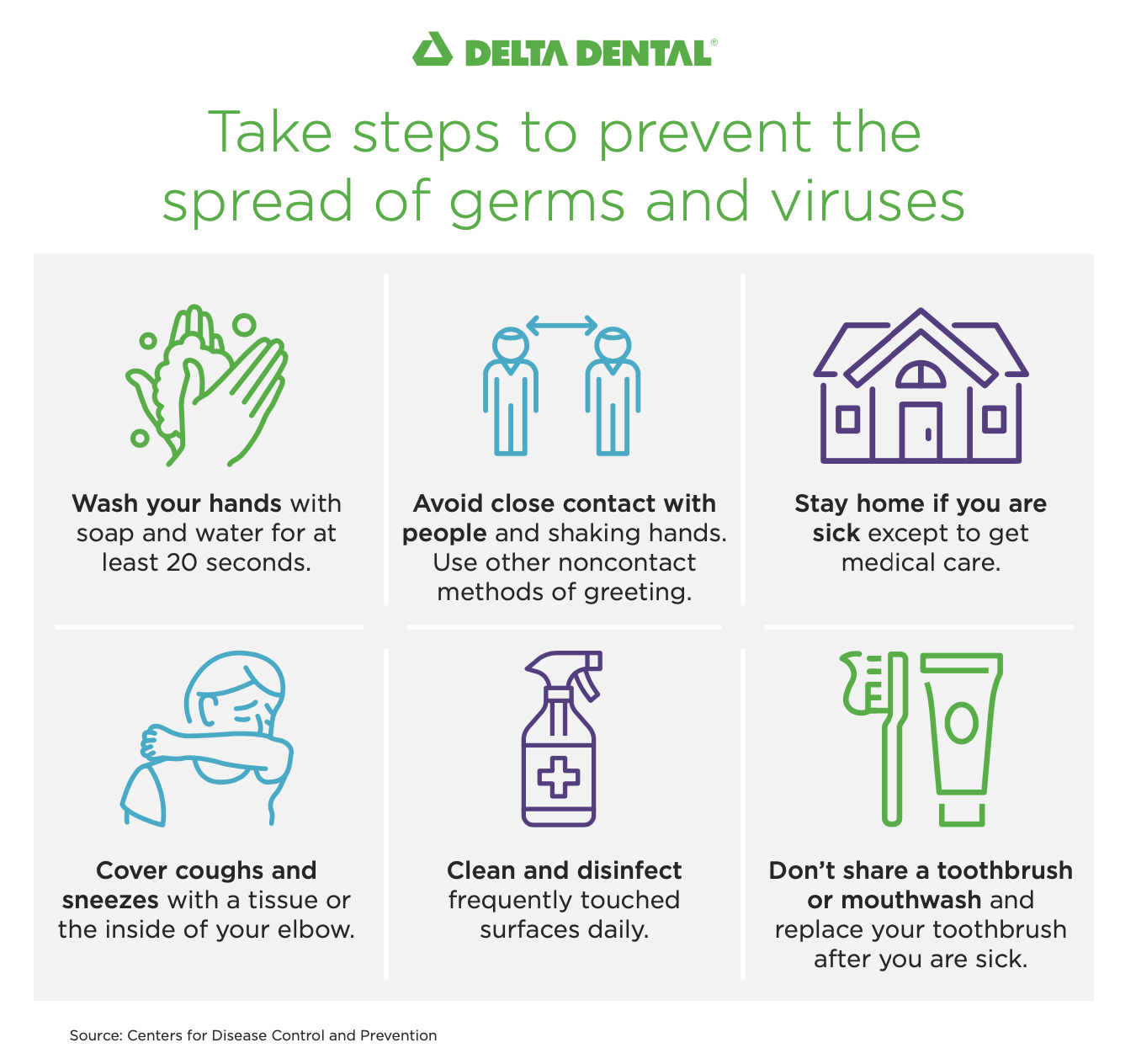 Take steps to prevent the spread of germs and viruses infographic